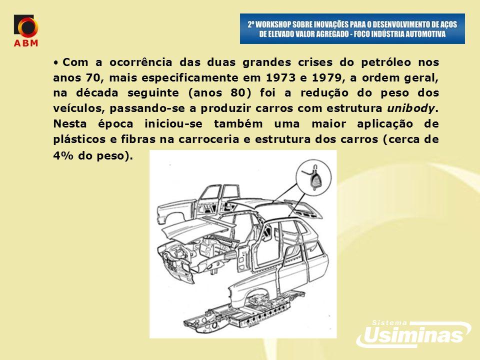 Com a ocorrência das duas grandes crises do petróleo nos anos 70, mais especificamente em 1973 e 1979, a ordem geral, na década seguinte (anos 80) foi a redução do peso dos veículos, passando-se a produzir carros com estrutura unibody.