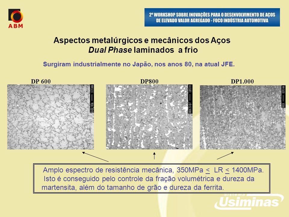 Aspectos metalúrgicos e mecânicos dos Aços Dual Phase laminados a frio