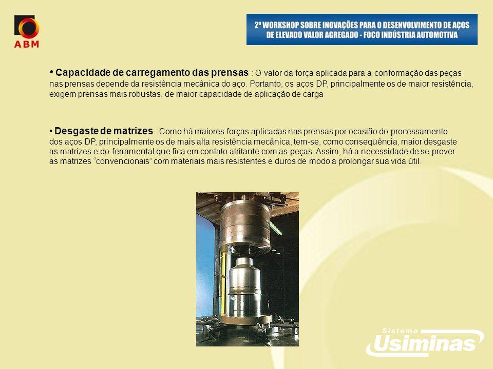 Capacidade de carregamento das prensas : O valor da força aplicada para a conformação das peças