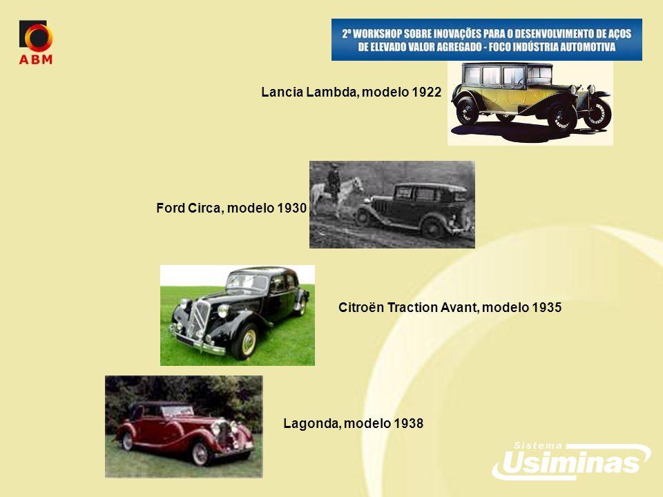 Lancia Lambda, modelo 1922 Ford Circa, modelo 1930.