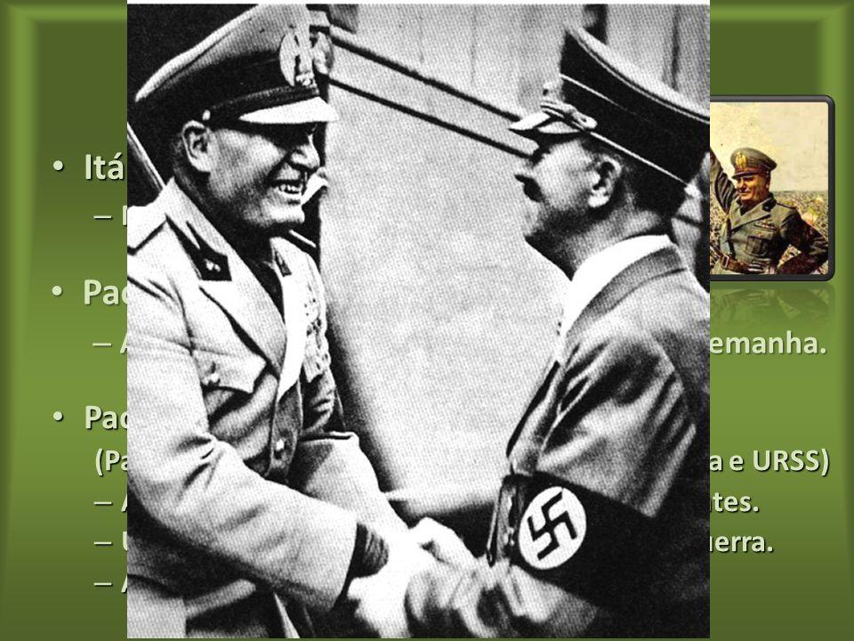 Antecedentes imediatos da 2ª Guerra Mundial