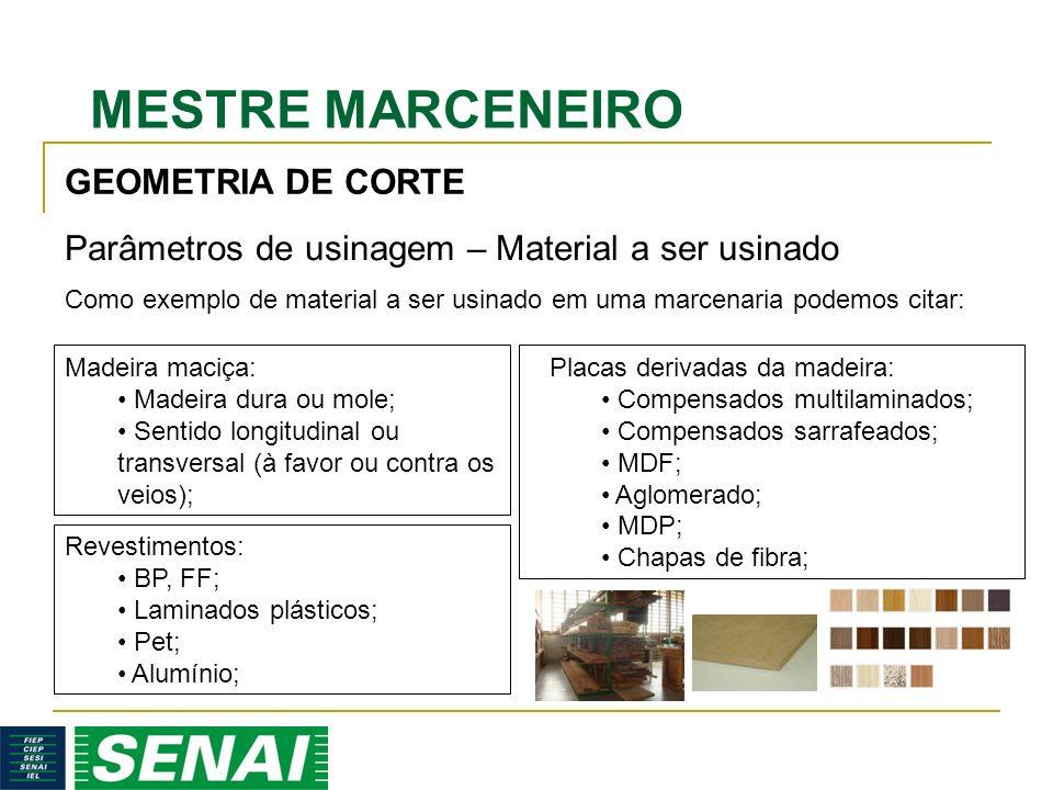 Parâmetros de usinagem – Material a ser usinado