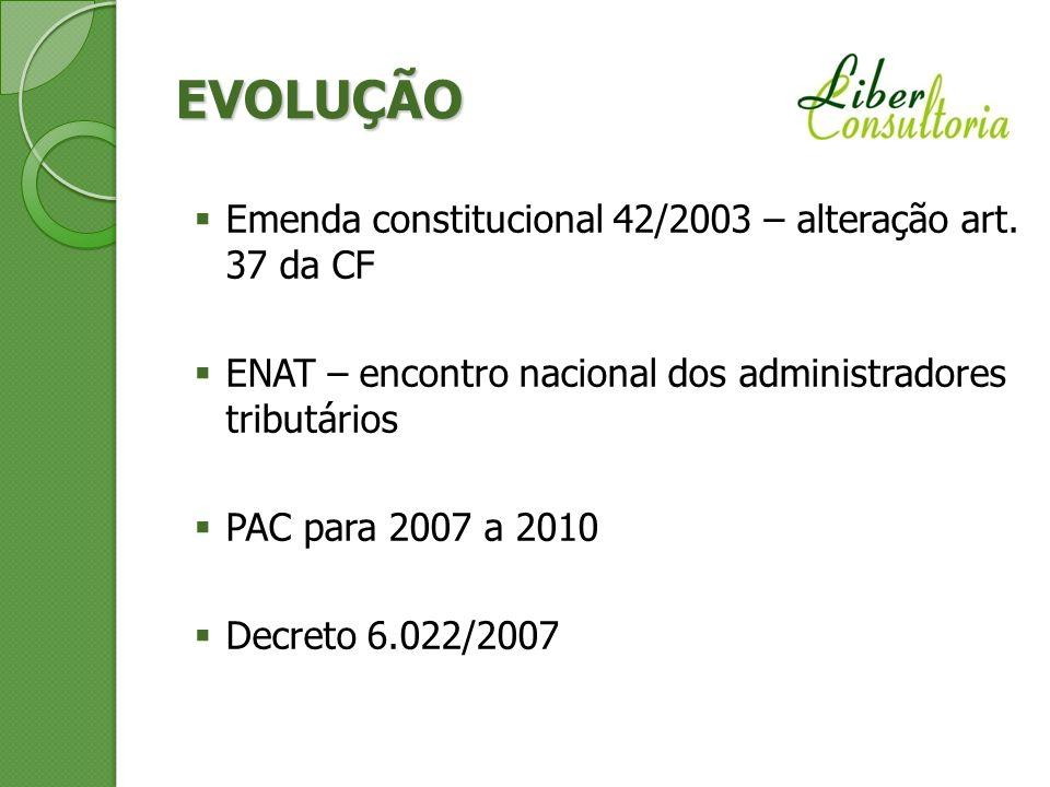 EVOLUÇÃO Emenda constitucional 42/2003 – alteração art. 37 da CF