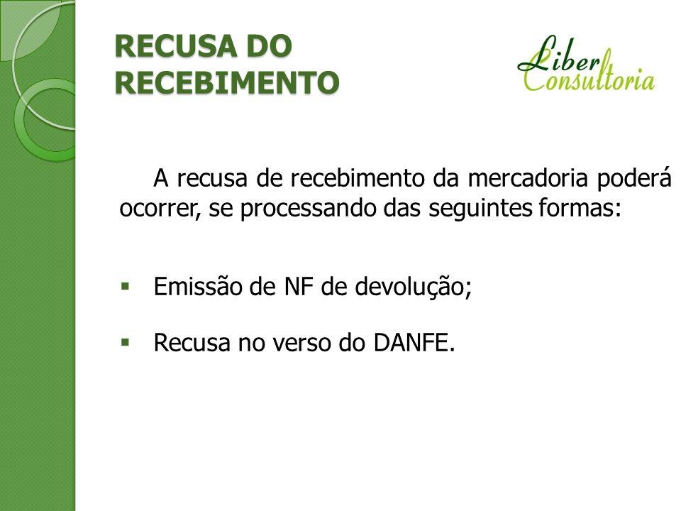 RECUSA DO RECEBIMENTO A recusa de recebimento da mercadoria poderá ocorrer, se processando das seguintes formas: