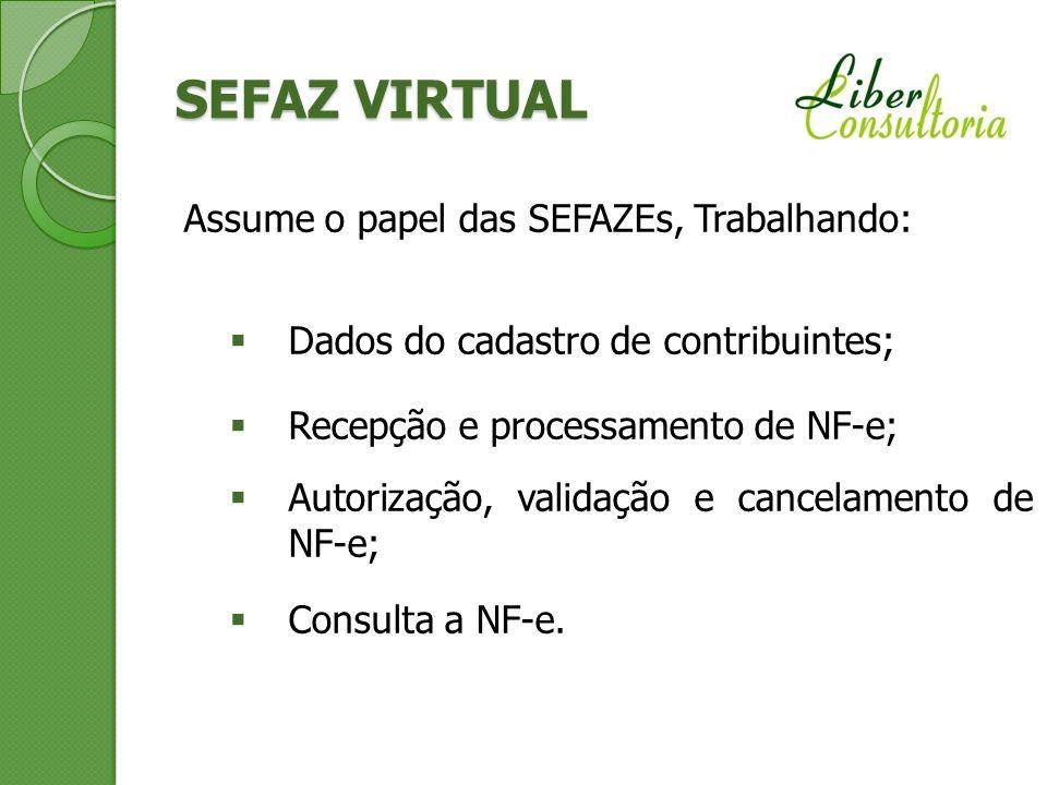 SEFAZ VIRTUAL Assume o papel das SEFAZEs, Trabalhando: