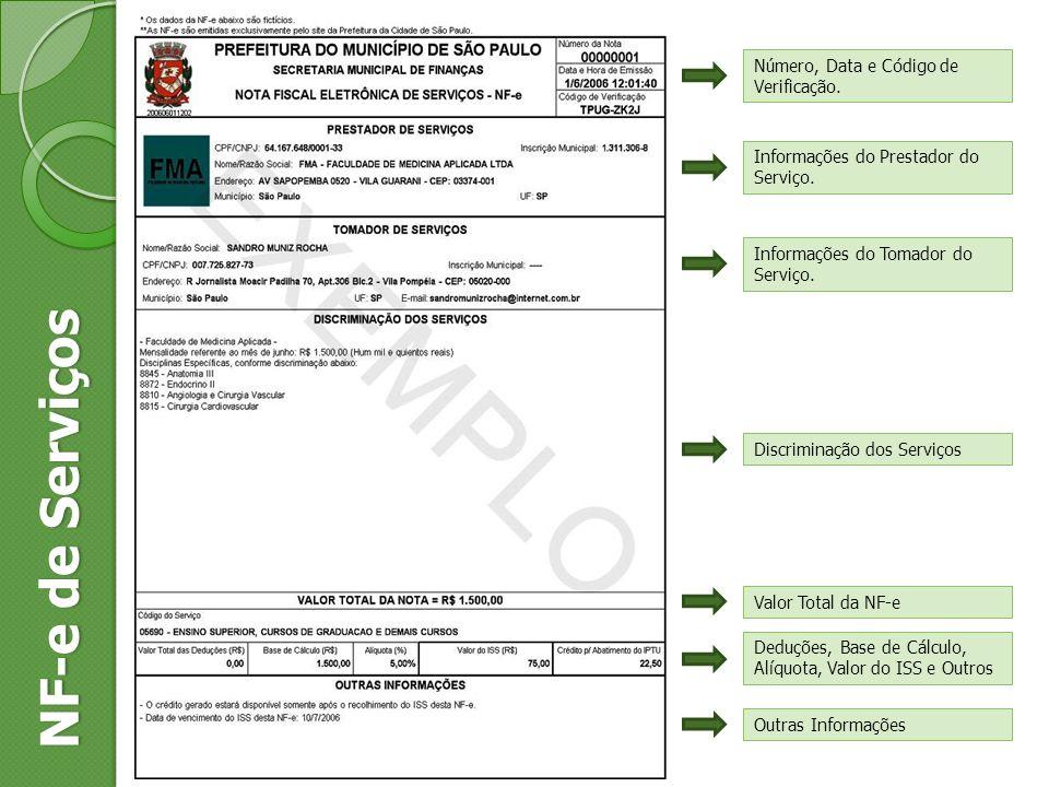 NF-e de Serviços Número, Data e Código de Verificação.
