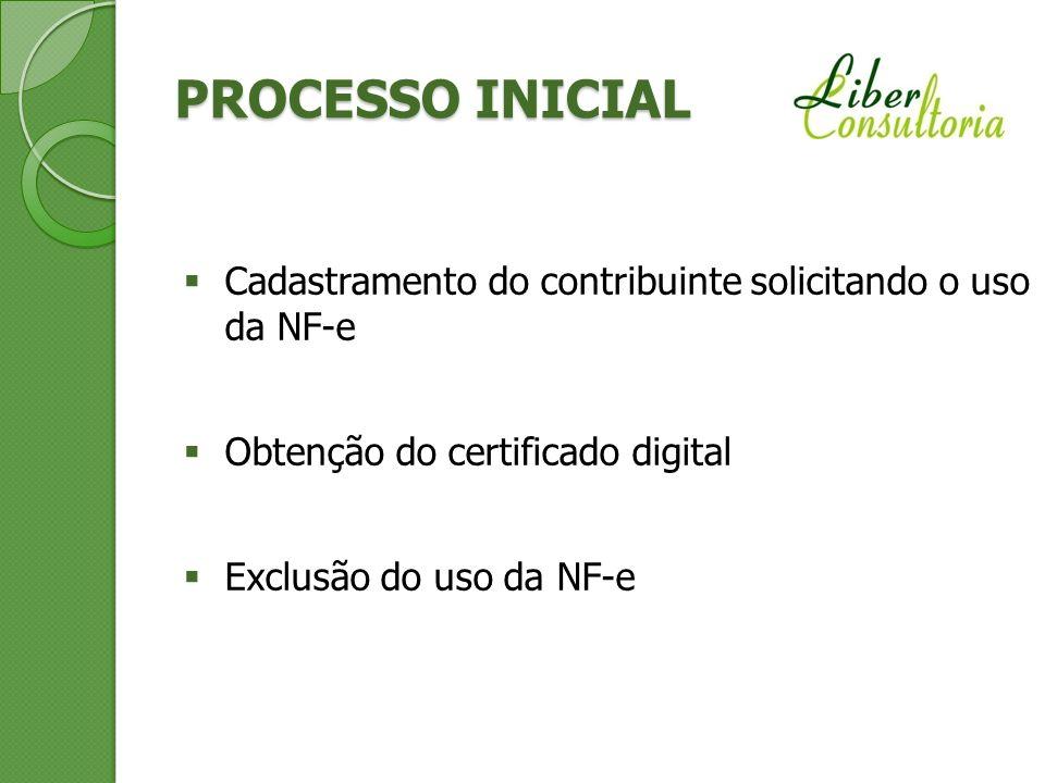 PROCESSO INICIAL Cadastramento do contribuinte solicitando o uso da NF-e. Obtenção do certificado digital.