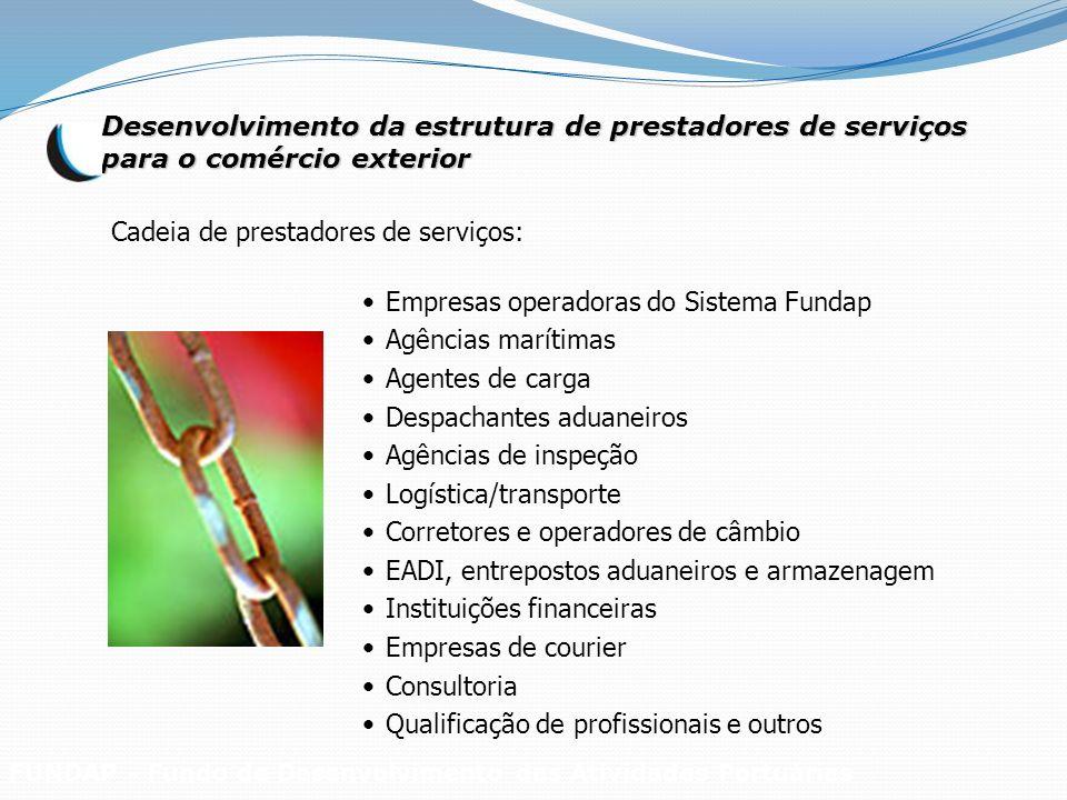 Cadeia de prestadores de serviços: