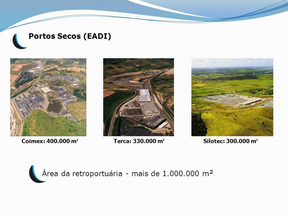 Área da retroportuária - mais de 1.000.000 m²