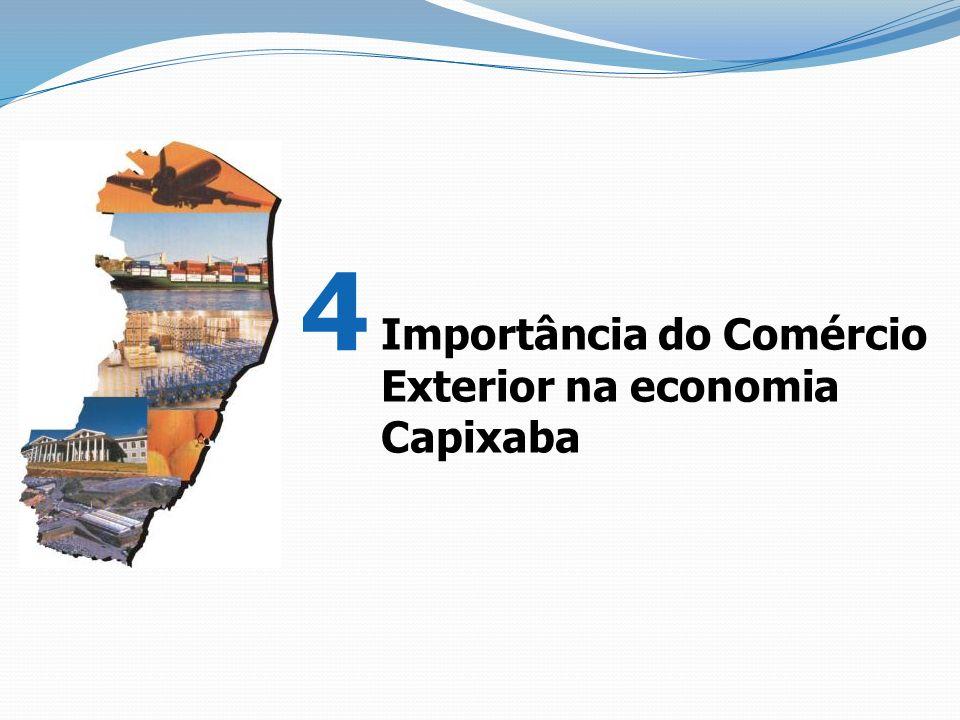 4 Importância do Comércio Exterior na economia Capixaba