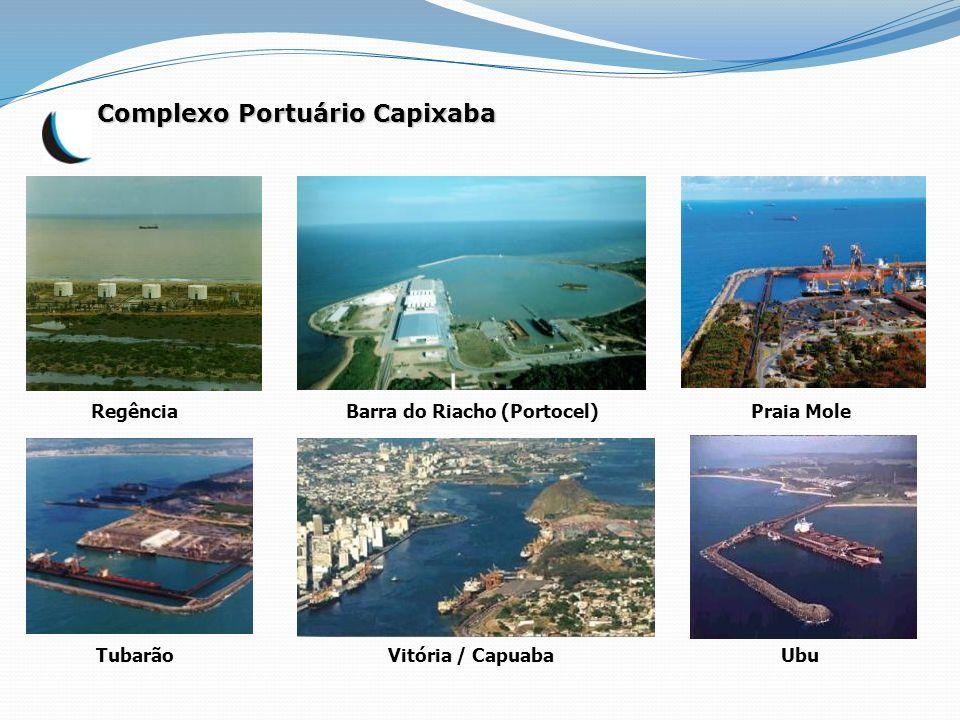 Complexo Portuário Capixaba