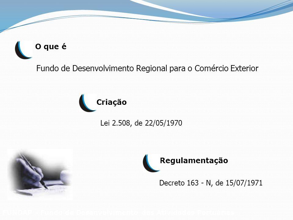Fundo de Desenvolvimento Regional para o Comércio Exterior
