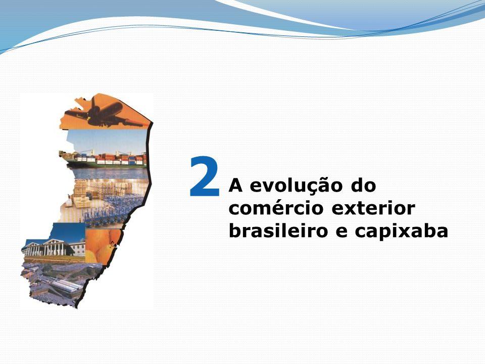 2 A evolução do comércio exterior brasileiro e capixaba
