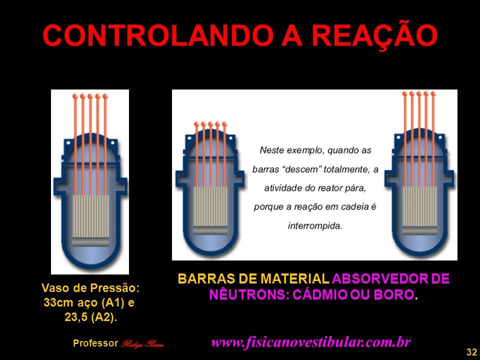 CONTROLANDO A REAÇÃO BARRAS DE MATERIAL ABSORVEDOR DE