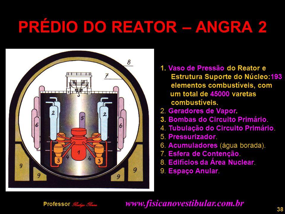 PRÉDIO DO REATOR – ANGRA 2