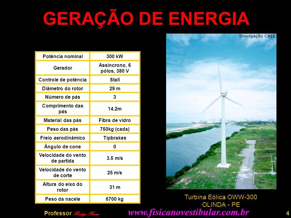GERAÇÃO DE ENERGIA Turbina Eólica OWW-300 OLINDA - PE
