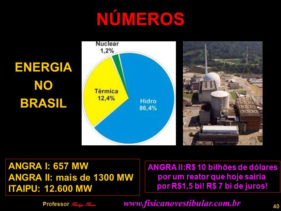 NÚMEROS ENERGIA NO BRASIL ANGRA I: 657 MW ANGRA II: mais de 1300 MW