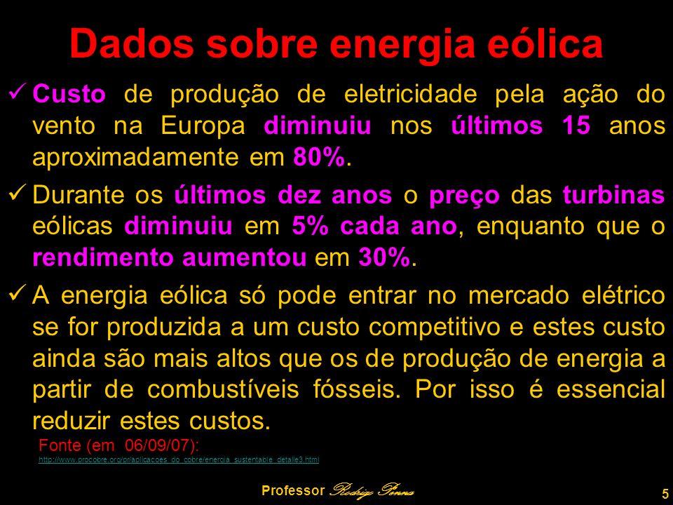 Dados sobre energia eólica