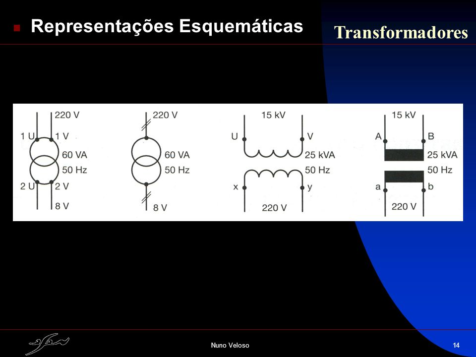 Representações Esquemáticas Transformadores