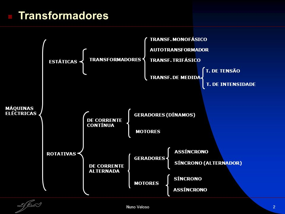 Transformadores TRANSF. MONOFÁSICO AUTOTRANSFORMADOR TRANSF. TRIFÁSICO