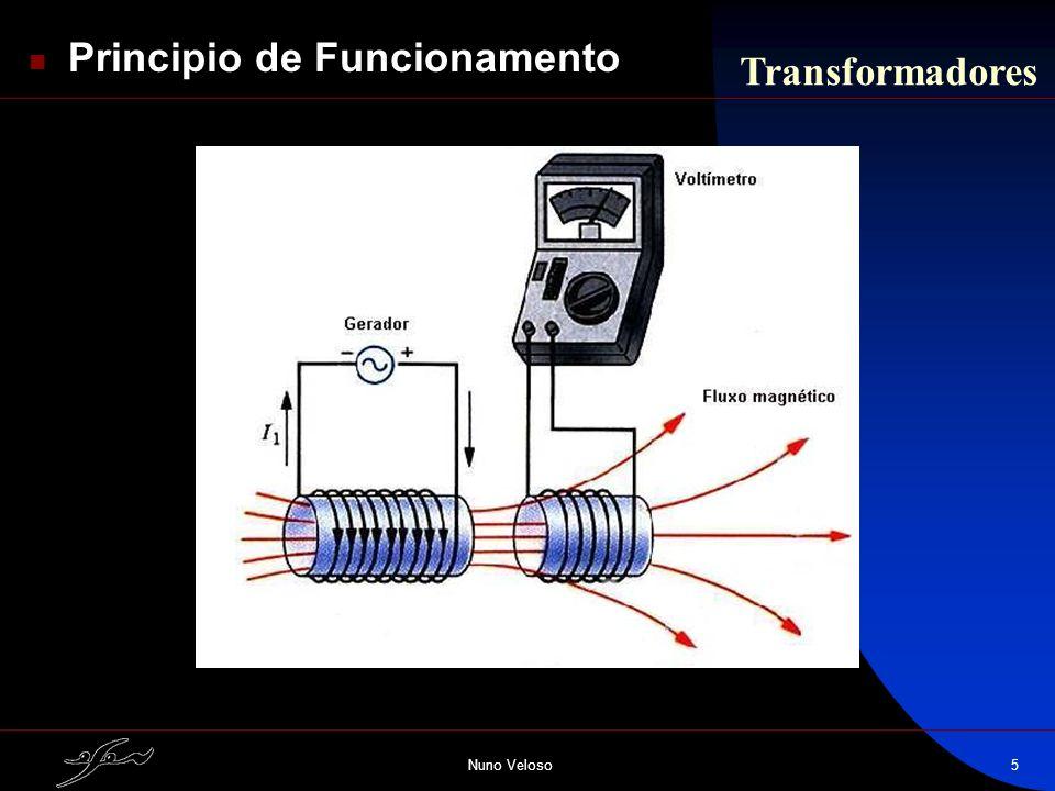 Principio de Funcionamento Transformadores