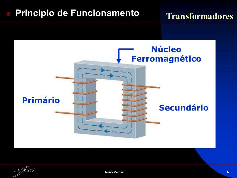 Núcleo Ferromagnético