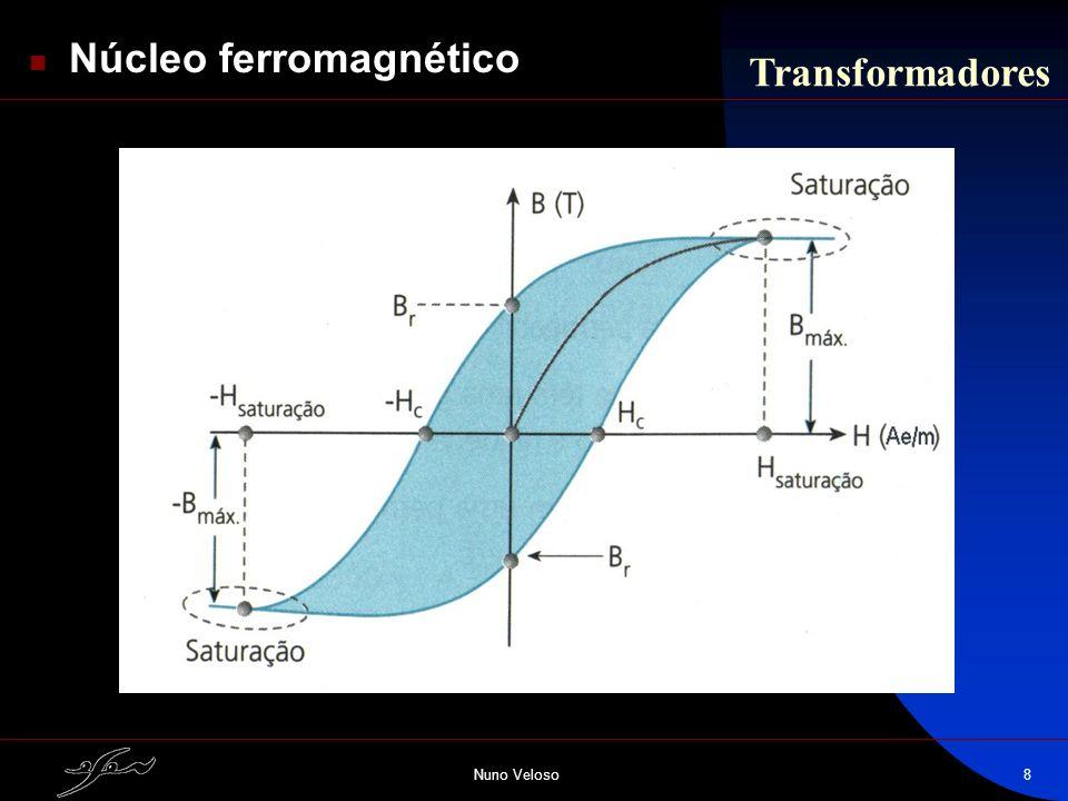 Núcleo ferromagnético Transformadores