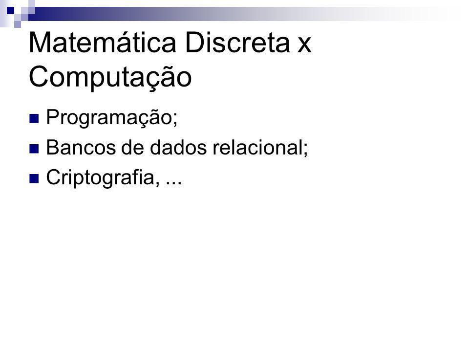 Matemática Discreta x Computação