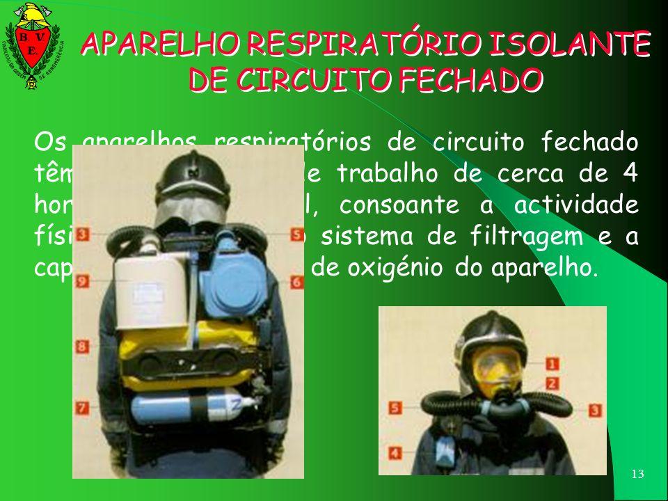 APARELHO RESPIRATÓRIO ISOLANTE DE CIRCUITO FECHADO