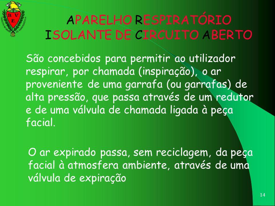 APARELHO RESPIRATÓRIO ISOLANTE DE CIRCUITO ABERTO