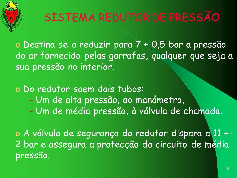 SISTEMA REDUTOR DE PRESSÃO
