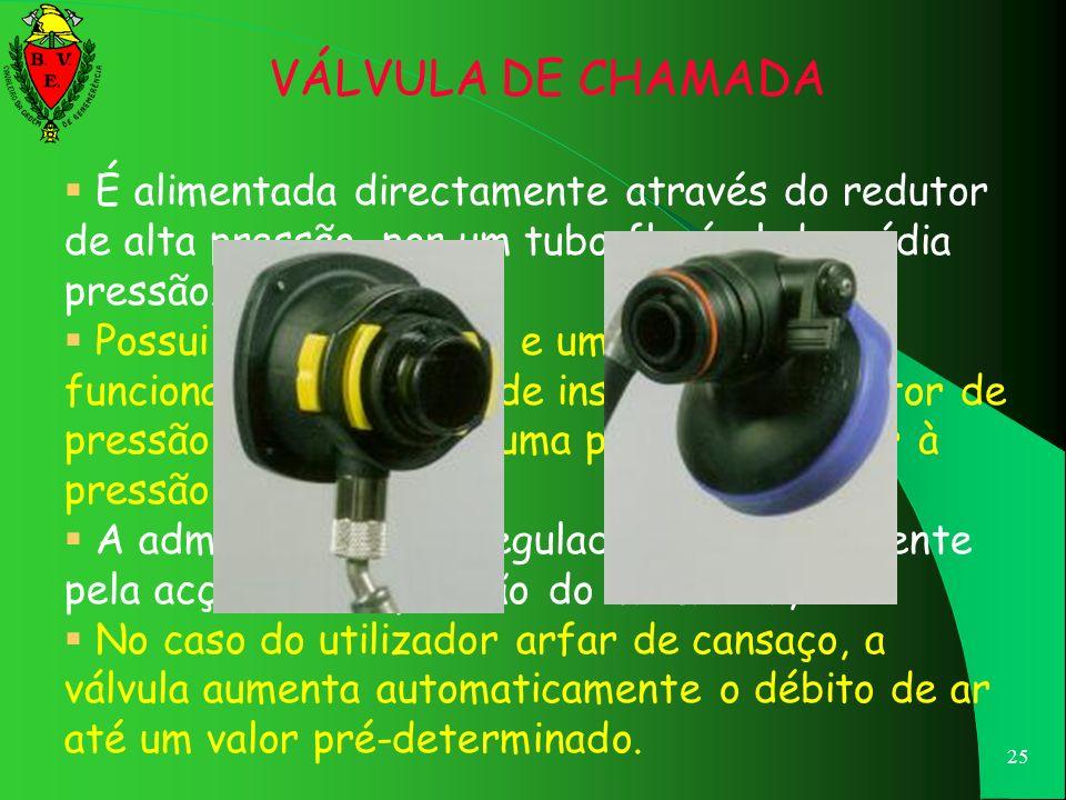 VÁLVULA DE CHAMADA É alimentada directamente através do redutor de alta pressão, por um tubo flexível de média pressão.