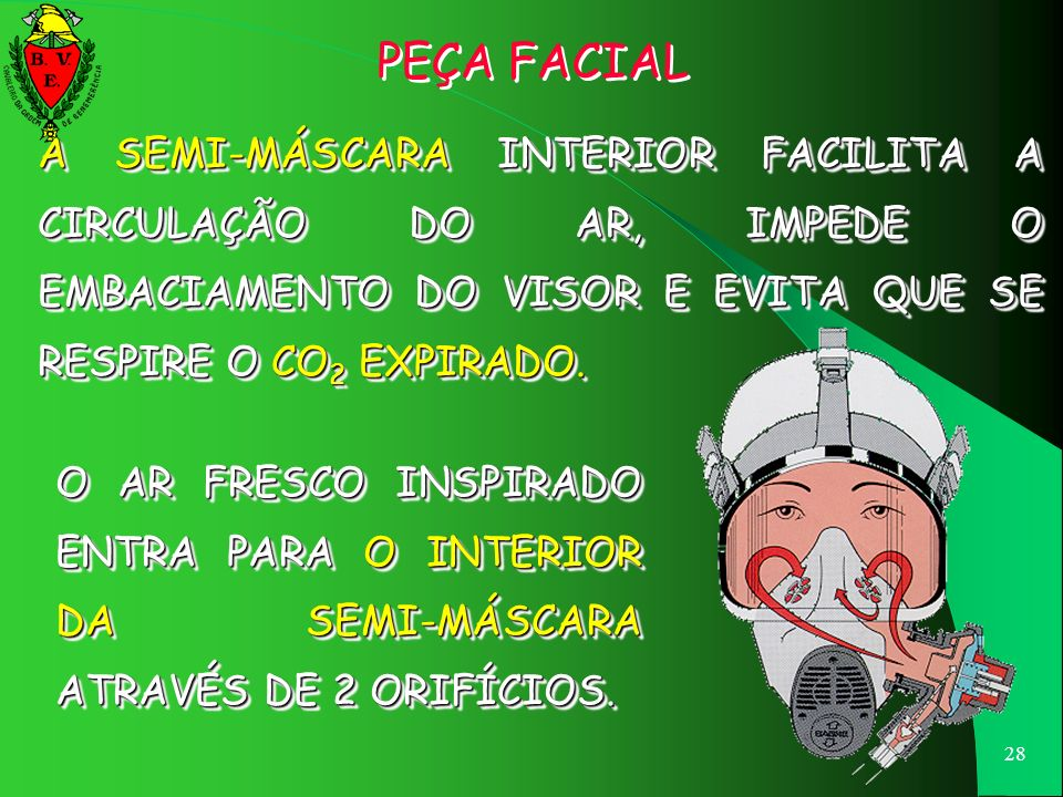 PEÇA FACIAL A SEMI-MÁSCARA INTERIOR FACILITA A CIRCULAÇÃO DO AR, IMPEDE O EMBACIAMENTO DO VISOR E EVITA QUE SE RESPIRE O CO2 EXPIRADO.