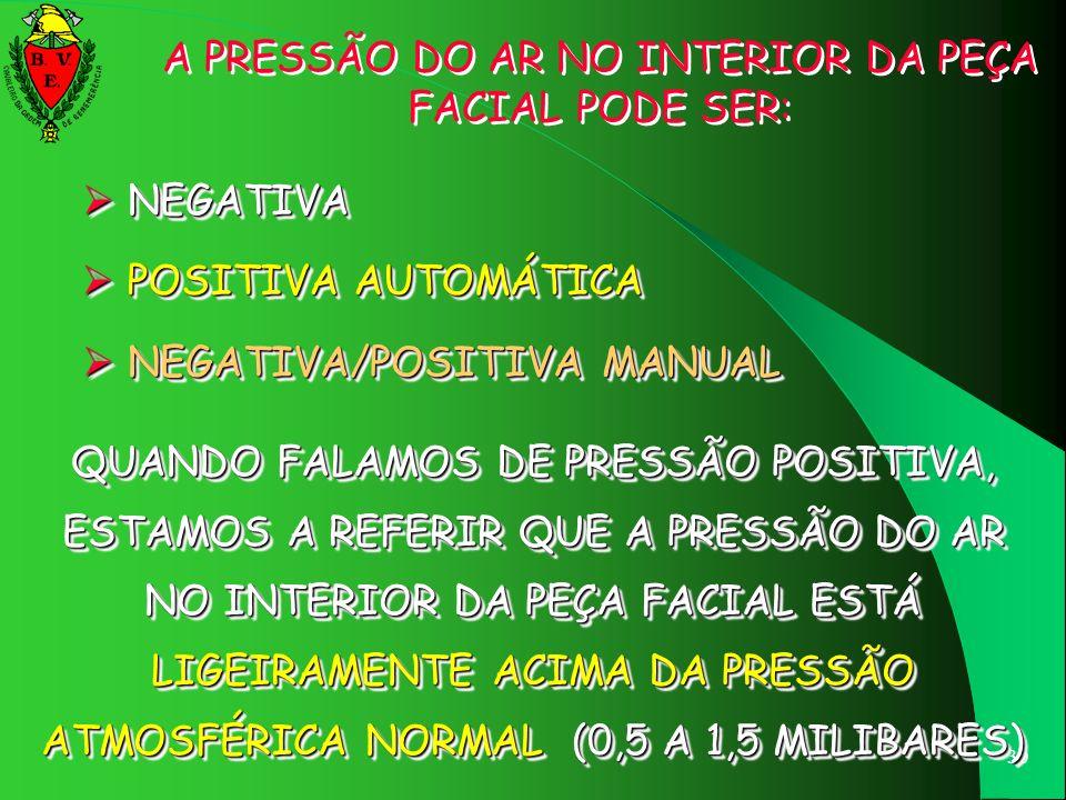 A PRESSÃO DO AR NO INTERIOR DA PEÇA FACIAL PODE SER:
