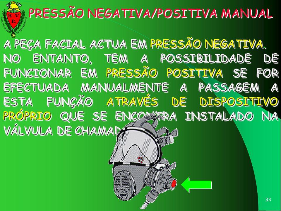 PRESSÃO NEGATIVA/POSITIVA MANUAL