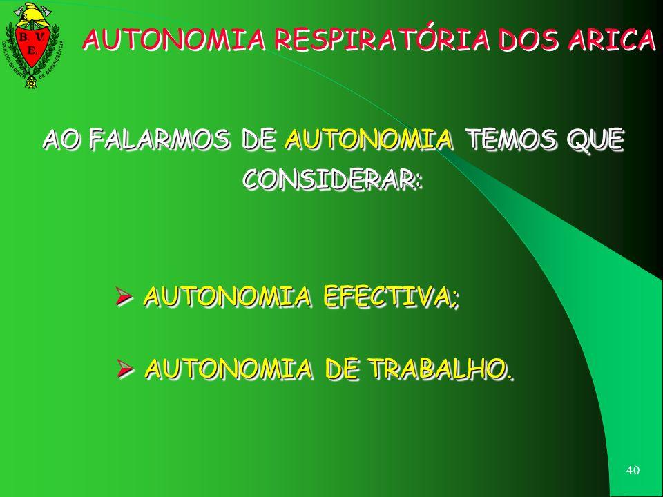 AUTONOMIA RESPIRATÓRIA DOS ARICA