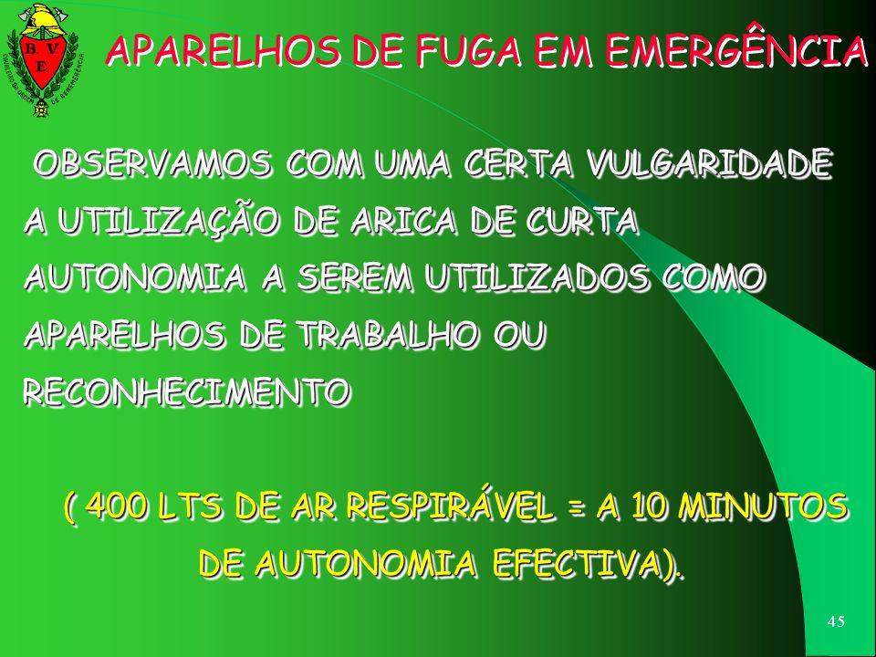 APARELHOS DE FUGA EM EMERGÊNCIA
