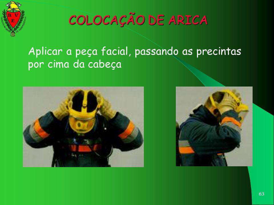 COLOCAÇÃO DE ARICA Aplicar a peça facial, passando as precintas por cima da cabeça