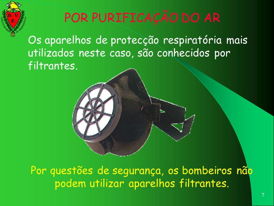 POR PURIFICAÇÃO DO AR Os aparelhos de protecção respiratória mais utilizados neste caso, são conhecidos por filtrantes.