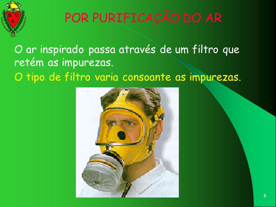 POR PURIFICAÇÃO DO AR O ar inspirado passa através de um filtro que retém as impurezas.