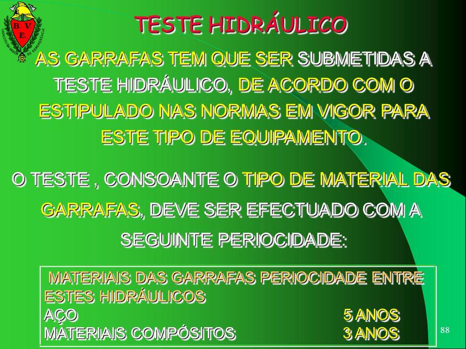TESTE HIDRÁULICO AS GARRAFAS TEM QUE SER SUBMETIDAS A