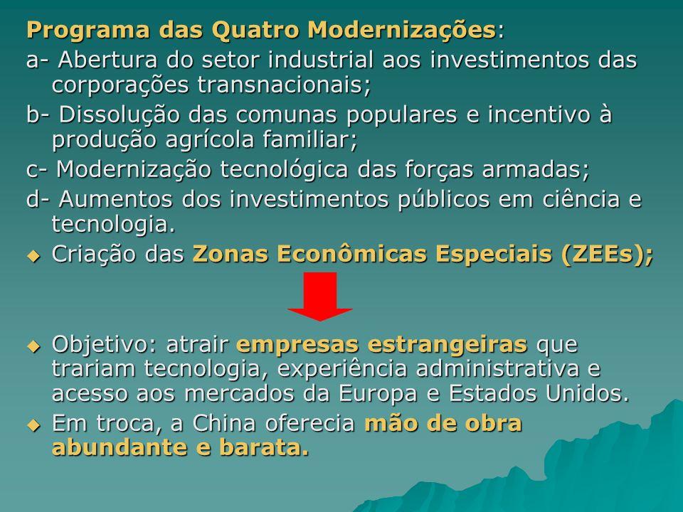Programa das Quatro Modernizações: