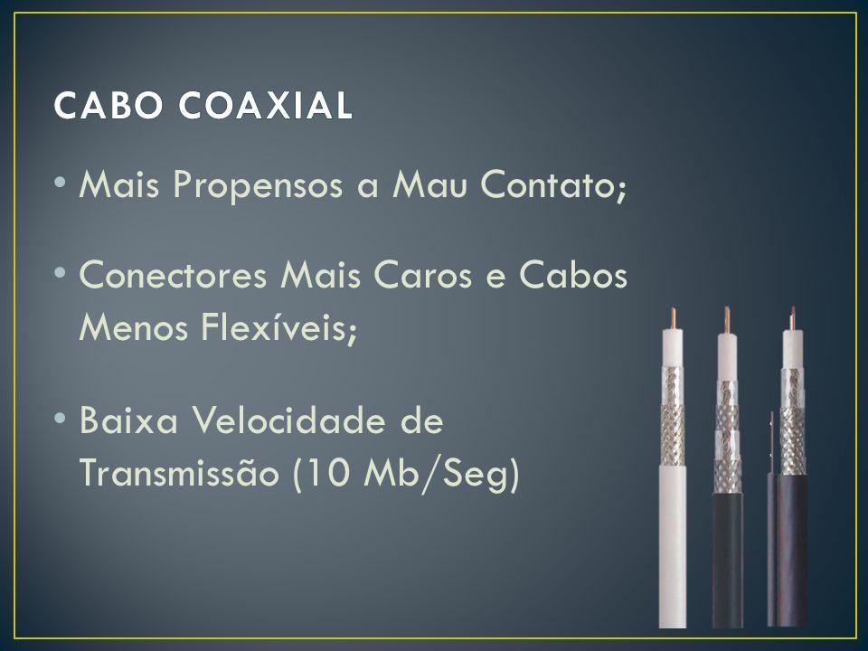 CABO COAXIAL Mais Propensos a Mau Contato; Conectores Mais Caros e Cabos Menos Flexíveis; Baixa Velocidade de Transmissão (10 Mb/Seg)