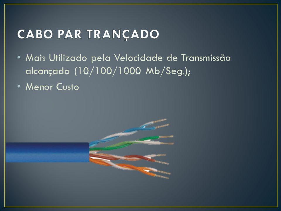 CABO PAR TRANÇADO Mais Utilizado pela Velocidade de Transmissão alcançada (10/100/1000 Mb/Seg.); Menor Custo.