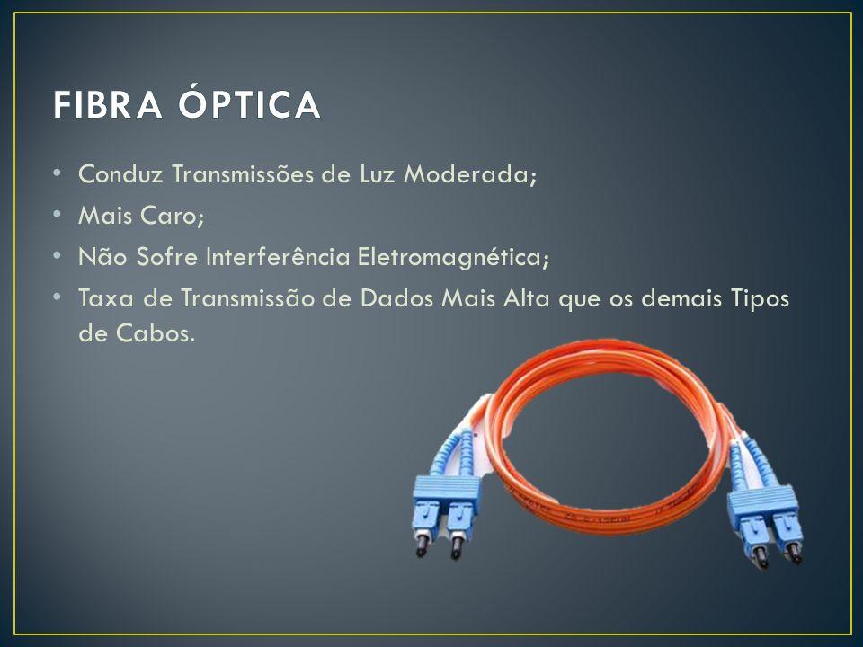 FIBRA ÓPTICA Conduz Transmissões de Luz Moderada; Mais Caro;