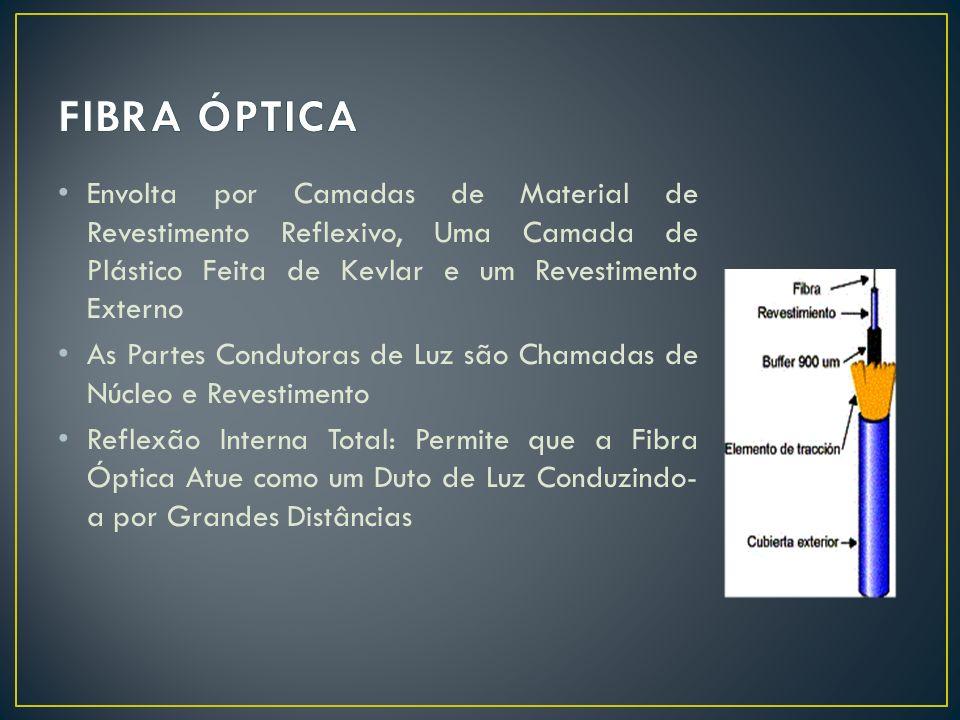 FIBRA ÓPTICA Envolta por Camadas de Material de Revestimento Reflexivo, Uma Camada de Plástico Feita de Kevlar e um Revestimento Externo.
