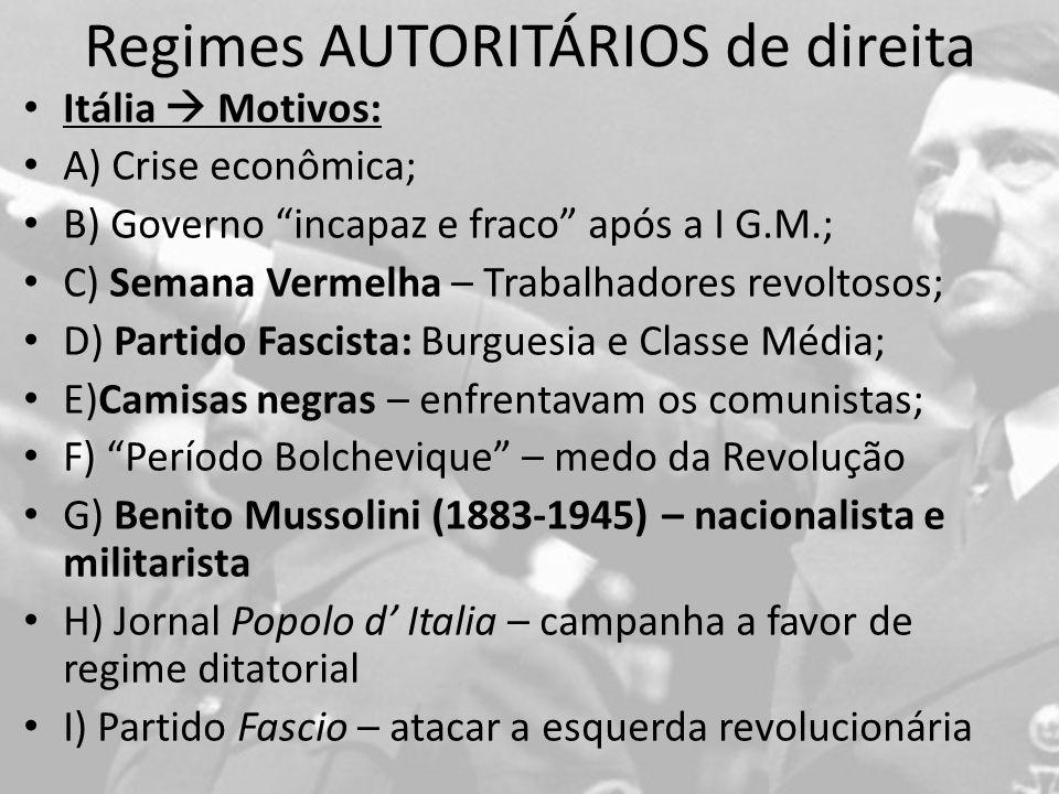 Regimes AUTORITÁRIOS de direita