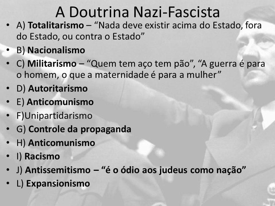 A Doutrina Nazi-Fascista