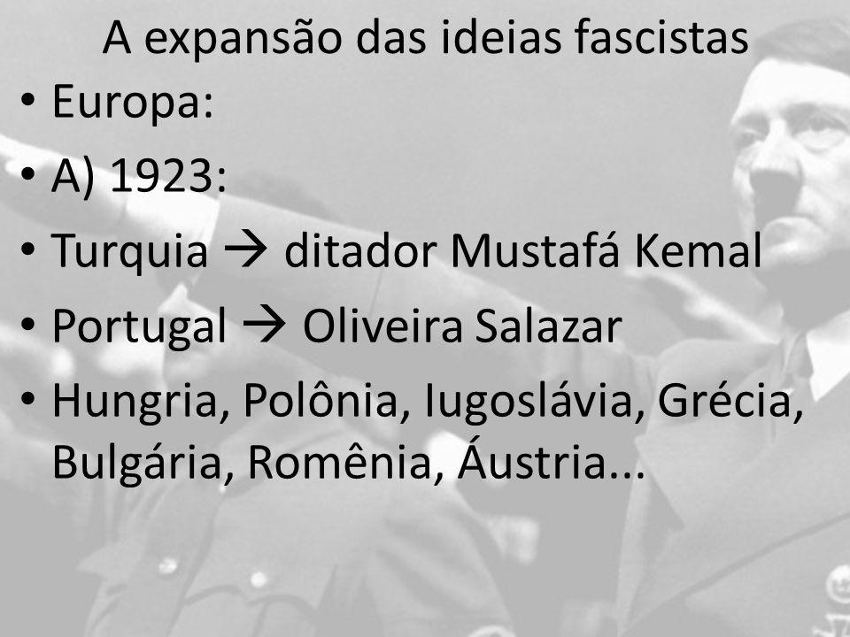 A expansão das ideias fascistas