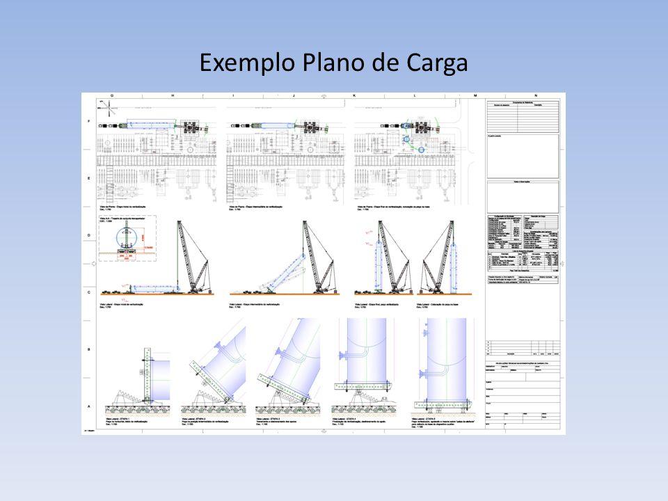 Exemplo Plano de Carga